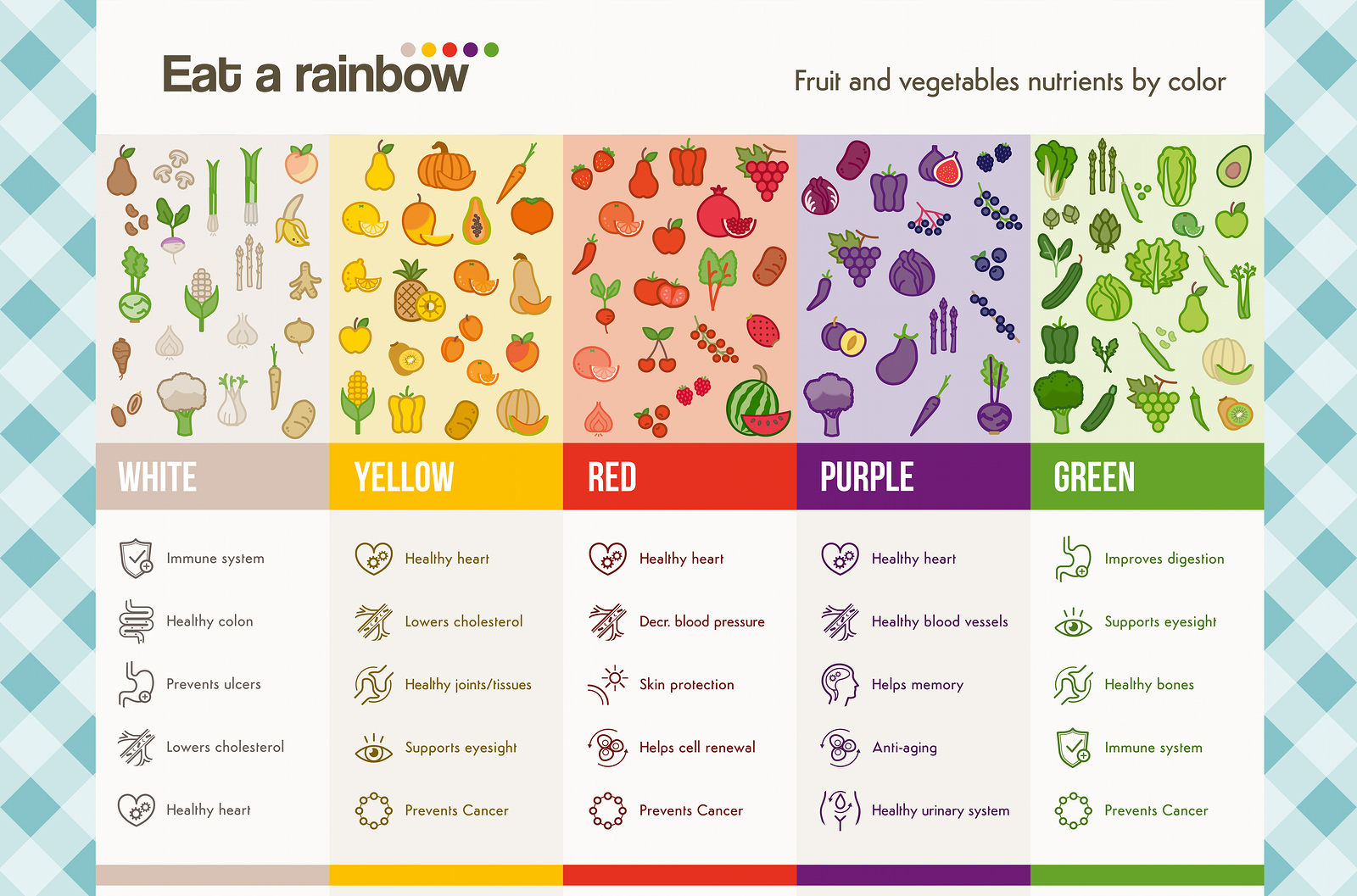 Eat a rainbow of fruits and vegetables infographics with food and health icons set dieting and nutrition concept.